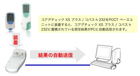 poct_expander_02